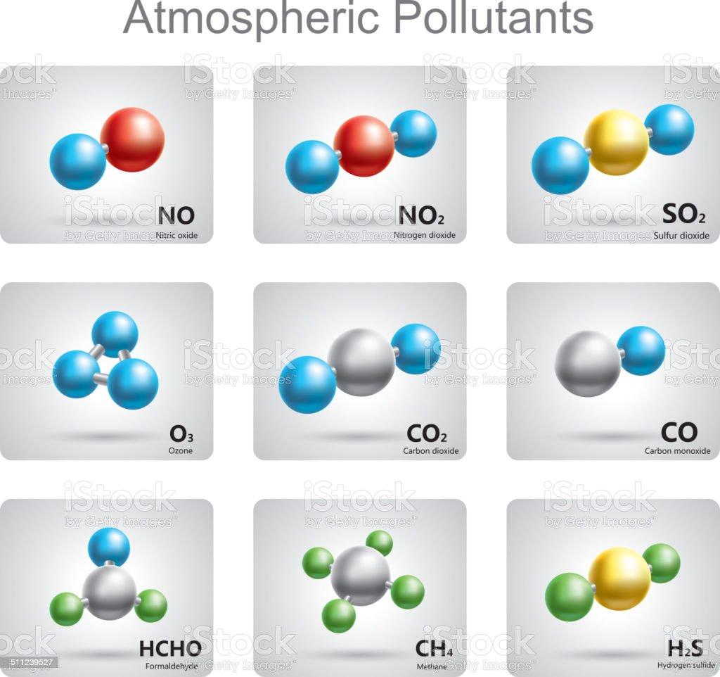 Atmospheric pollutants vector art illustration