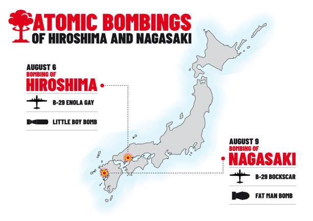 廣島原子彈爆炸長崎75周年 - hiroshima 幅插畫檔、美工圖案、卡通及圖標