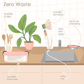 Illustration with attributes of zero waste lifestyle in the kitchen
