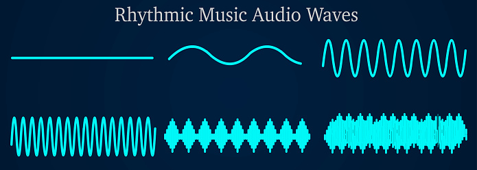 Audio, sound wave of rhythmic music. Phonics types graphs. With frequency high low, amplitude pitch, note tone voltage, longitude volume. Glow green line rhythm waves. Dark blue background. Vector