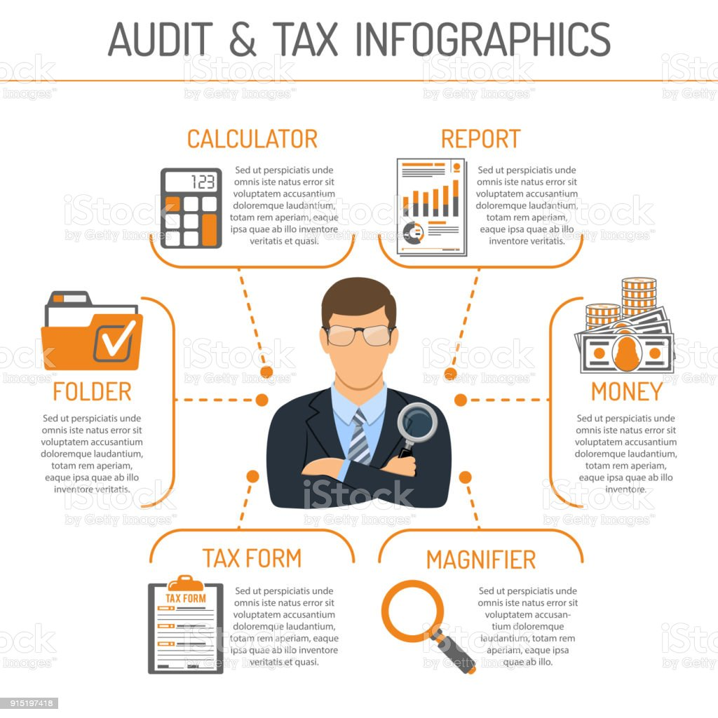 Auditing, Tax process, Accounting Infographics vector art illustration