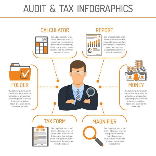 ilustraciones, imágenes clip art, dibujos animados e iconos de stock de auditoría, fiscal proceso, infografía de contabilidad - asesor financiero
