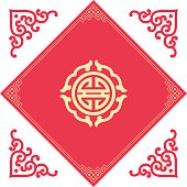 """Auspicious patterns and frames of Chinese style,the central symbol is a chinese character-寿.The character Shou (寿) meaning """"long life""""and""""good health"""",is a Chinese traditional pattern and often used in celebrating the birthday."""