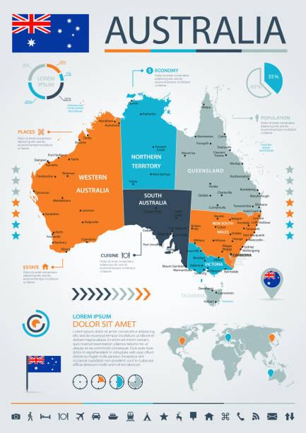 12 - australia - blue-orange infographic 10 - western australia stock illustrations