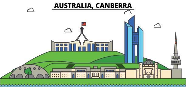 bildbanksillustrationer, clip art samt tecknat material och ikoner med australien, canberra. stadssilhuetten: arkitektur, byggnader, gator, siluett, landskap, panorama, sevärdheter. redigerbara stroke. platt design line vektor illustration koncept. isolerade ikoner set - canberra skyline