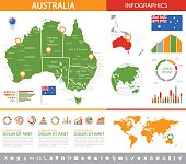Vector map of Australia with variable specification and icons