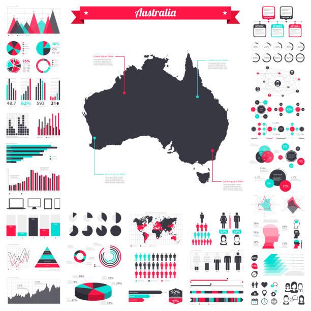 bildbanksillustrationer, clip art samt tecknat material och ikoner med australien karta med infographic element - stora kreativa grafiska set - australia