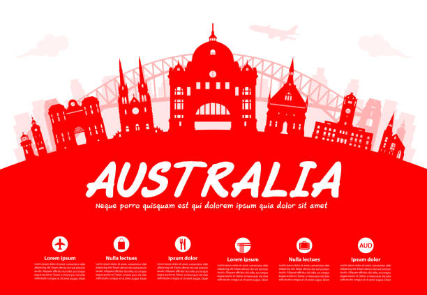 bildbanksillustrationer, clip art samt tecknat material och ikoner med australia travel landmarks. - canberra skyline