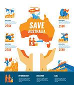 Save Australia concept. flat design elements. Vector illustration