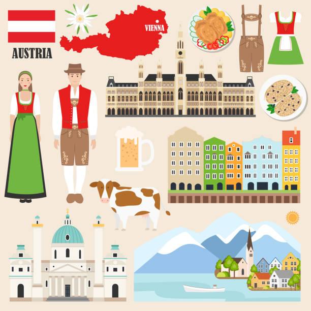 bildbanksillustrationer, clip art samt tecknat material och ikoner med österrike symboler samling - salzburg