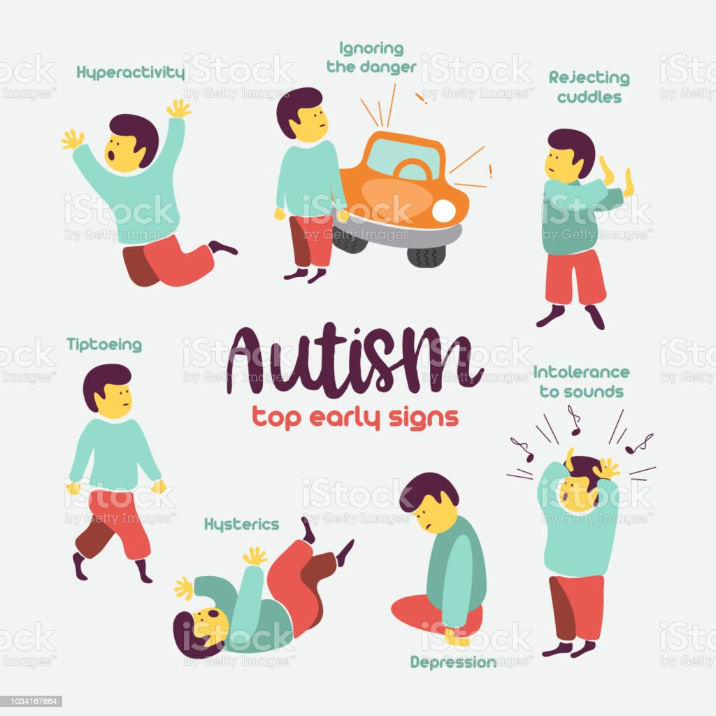 Autism Early Signs Of Autism Syndrome In Children Vector Illustration Royalty Free