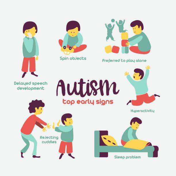 ilustraciones, imágenes clip art, dibujos animados e iconos de stock de autismo. primeros signos del síndrome de autismo en los niños. ilustración de vector. - autism