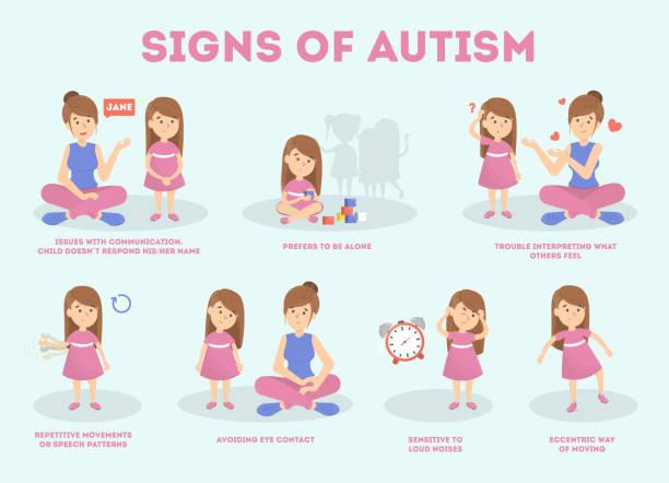 ilustraciones, imágenes clip art, dibujos animados e iconos de stock de estadística de signos de autismo para los padres - autism