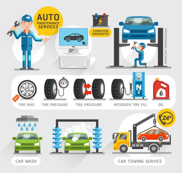 Automatische Wartung Symbole. – Vektorgrafik