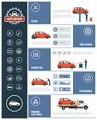 Auto repair service infographic with mechanics working on a car, text and icons set: repair, tires, diagnostics, performance, roadside assistance