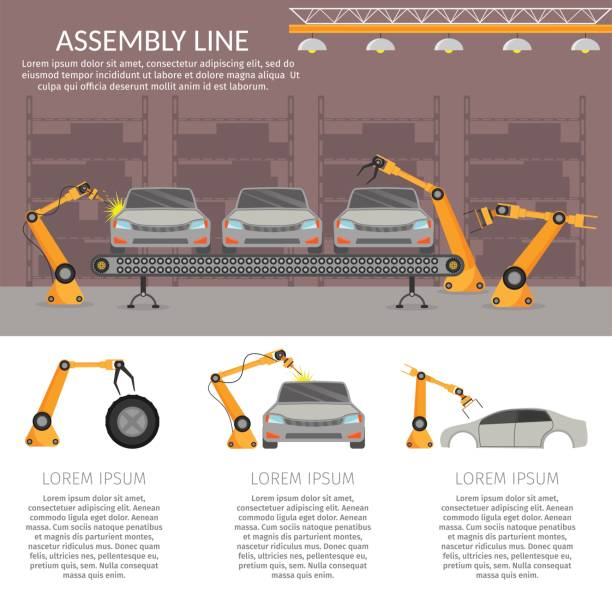 Automation abstract robotic assembly line car set flat isolated vector illustration background Automation abstract robotic assembly line car set flat isolated vector illustration background automobile industry stock illustrations
