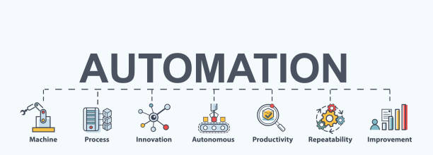 Automation Banner with icons, autonomous, innovation, improvement, industry, productivity, repeatability systems in business processes. Automation Banner with icons, autonomous, innovation, improvement, industry, productivity, repeatability systems in business processes. automated stock illustrations