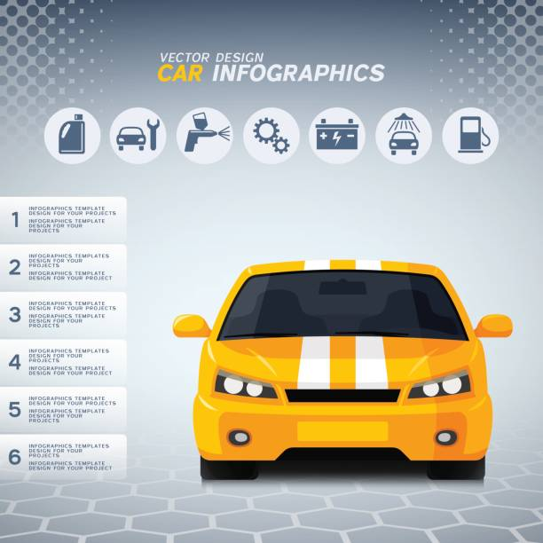 Automotive infographics with generic sports car and service icons Automotive infographics design with generic yellow sports car and auto service icons automobile industry stock illustrations
