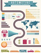 Automotive Infographics With World Map and Roads. Includes a road brush. Fuel, travel, gasoline and mileage icons.  There are several vehicle types including logistics transport trucks and a  comparison graph with other forms of transportation.