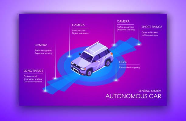 autonome autotechnologie vektor-illustration - infrarotfotografie stock-grafiken, -clipart, -cartoons und -symbole
