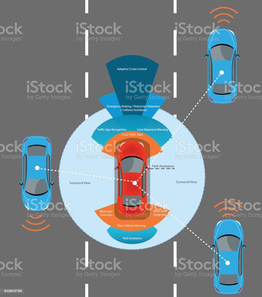 Autonomous Driverless Car on a road vector art illustration