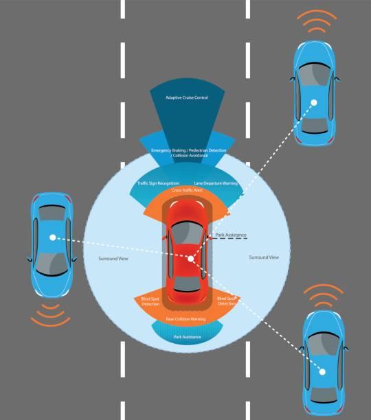 道路上の自律無人車 - 自動運転車点のイラスト素材/クリップアート素材/マンガ素材/アイコン素材