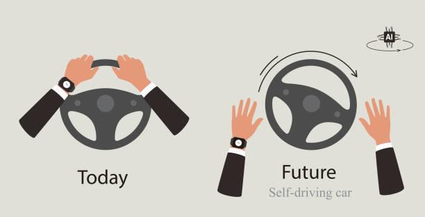 Autonomous self-driving cox Autonomous self-driving concept, today and the future, artificial intelligent, vector steering wheel stock illustrations