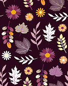 Autumn leaf pattern background