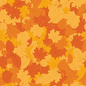 Leaves repeat pattern background