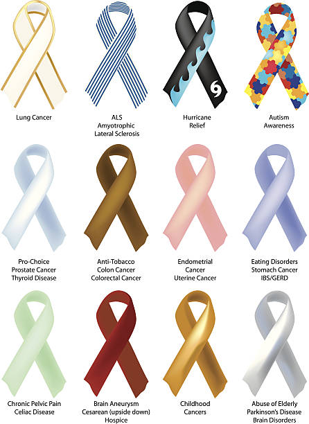 Awareness Ribbons - 12 individually shaded  als stock illustrations