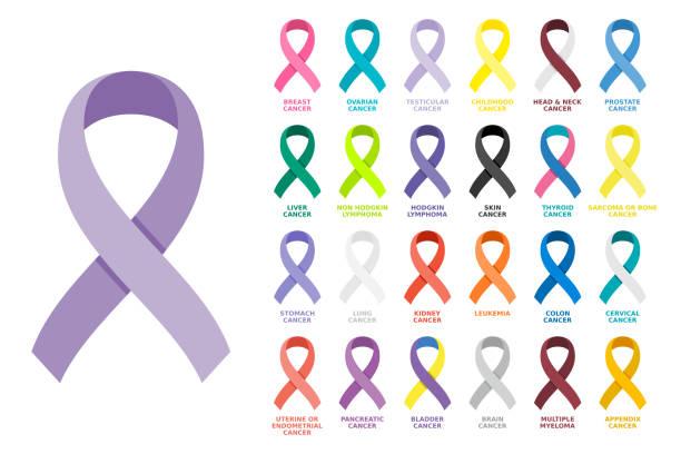 ilustraciones, imágenes clip art, dibujos animados e iconos de stock de se establecen cintas de conciencia. cintas de diferentes colores sobre fondo blanco. concienciación sobre el cáncer. - símbolo societal