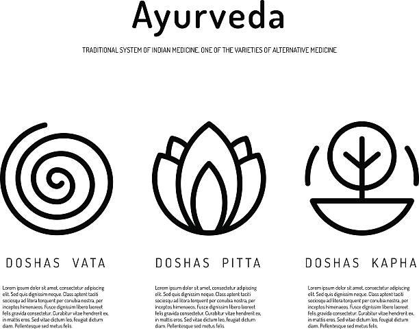 アーユルヴェーダボディタイプ 1 - インド料理点のイラスト素材/クリップアート素材/マンガ素材/アイコン素材