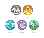 Ayurvedic elements water, fire, air, earth and ether icons isolated