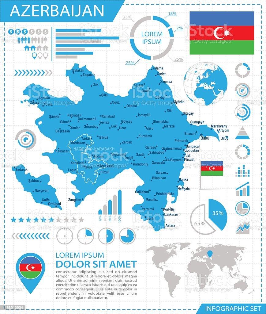 Azerbaijan - infographic map - Illustration vector art illustration