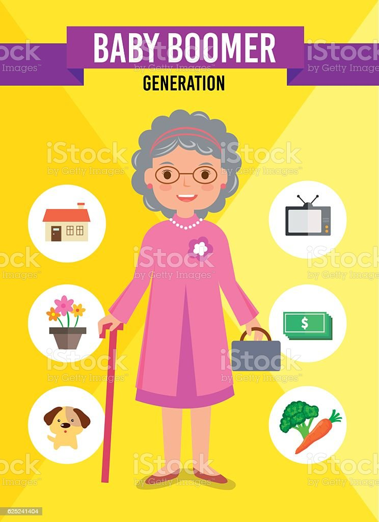 the baby boomer generation Generational differences chart traditionalists baby boomers generation x millennials birth years 1900-1945 1946-19641965-1980 (1977.