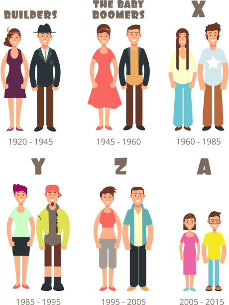 Baby boomer, x generation vector people icons Baby boomer, x generation vector people icons. Illustration of people boomer and generation y and z baby boomers stock illustrations