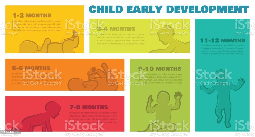 Baby Development Stages Milestones First One Year, colorful infographics . Child milestones of first year vector art illustration