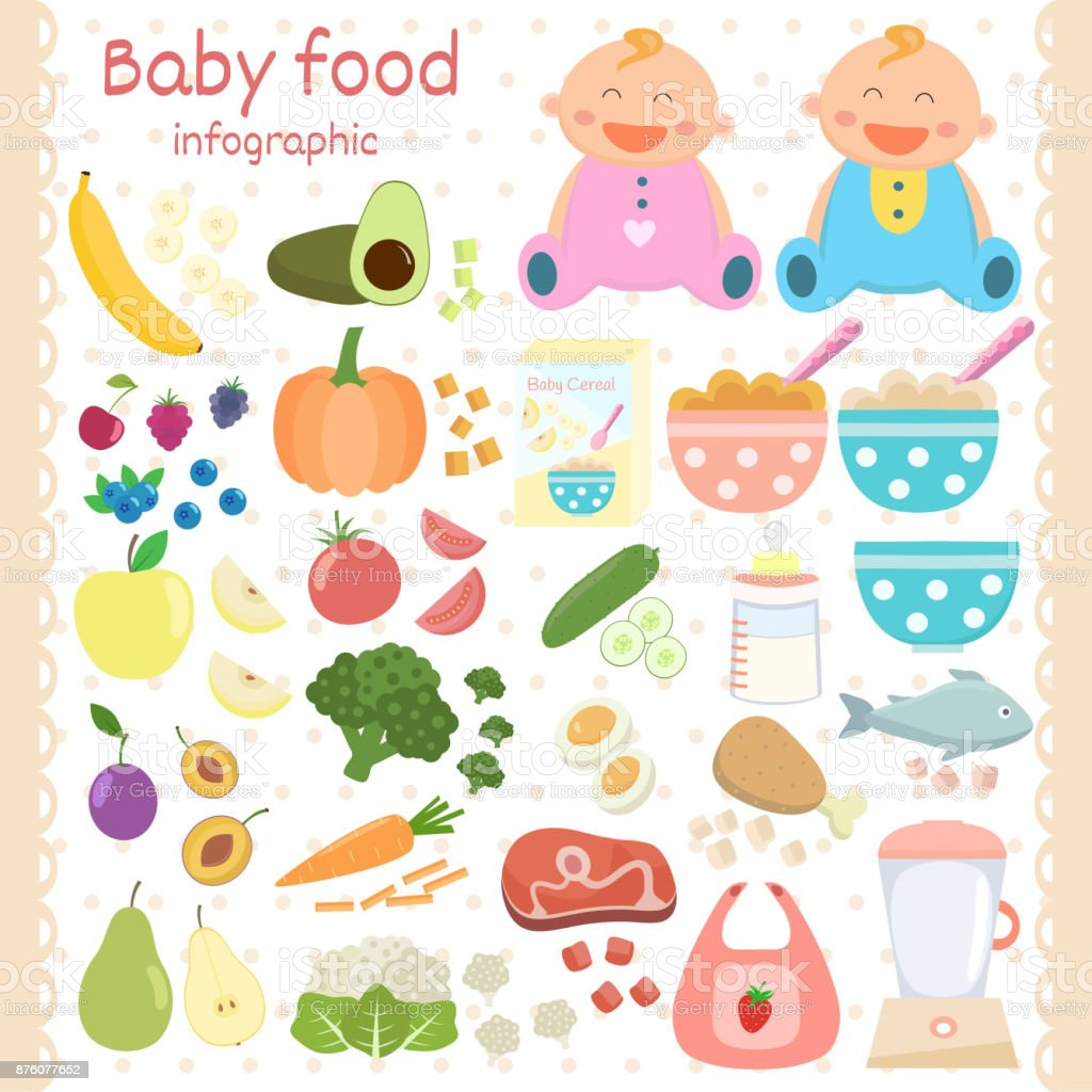 Baby food icons set. Infant food infographic.  Vegetables, fruits, meat, fish, cereal, milk, eggs. vector art illustration