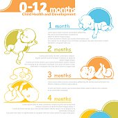 Baby growing up infographic.