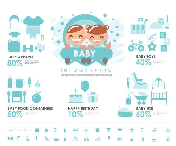 ilustrações, clipart, desenhos animados e ícones de gráfico de informação bebê com ícones de vestuário de bebé, ícones de brinquedos de bebê, ícones de comida de bebé e bebê usar ícones vetor design - novo bebê