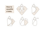 How to swaddle a baby instructions manual. Tips how to wrap a blanket around newborn infant. Kid character smiling. Flat cartoon vector illustration and icons set.
