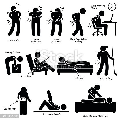 A set of human pictogram depicting the back pain problem due to various lifestyle posture. There are also method to relief and treat the backache problem.