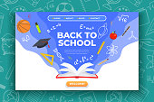 Back to school banner. Book, basketball ball, pen and school supplies on colorful background. Back to school vector education concept