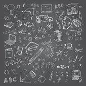 Back to school doodles in chalkboard background