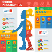 Back to school infographic with girl student. Vector illustration. Arts and science flat icons. Education concept.