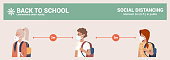 Back to school. Social distancing and coronavirus covid-19 prevention. Keep distance in school to protect from COVID-19 coronavirus outbreak spreading concept. Vector Illustration