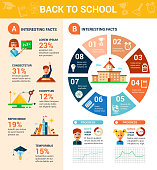 Back to school poster tempalte of modern vector flat design icons and infographics elements