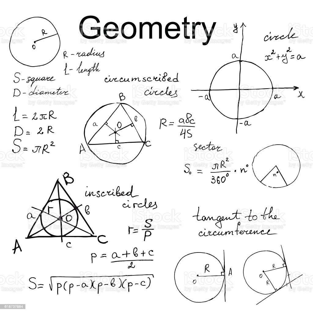 background with hand draw geometry formulas mathematics vector stock Geometric Equation Graph background with hand draw geometry formulas mathematics vector illustration