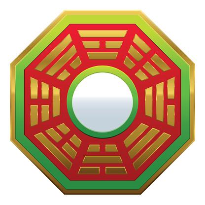 Bagua Mirror Feng Shui