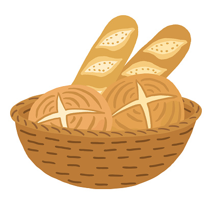 Baguette and Campagne in a basket